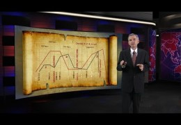 Islam and Christianity in Bible Prophecy – What about ISIS? Tim Roosenberg